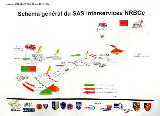 S-NRBC-E-Sch-InterServ