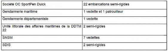 Pref-22---Rte-du-Rh---Moyen