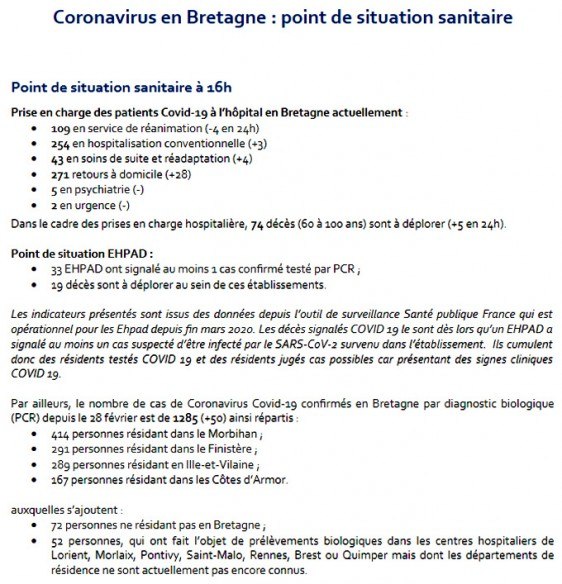 Coronavirus-Bretagne-4-avri